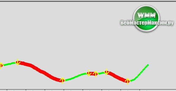 Semnale cu opțiuni binare de înaltă precizie plătite)