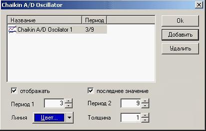 indicator de flux de numerar pentru opțiuni binare